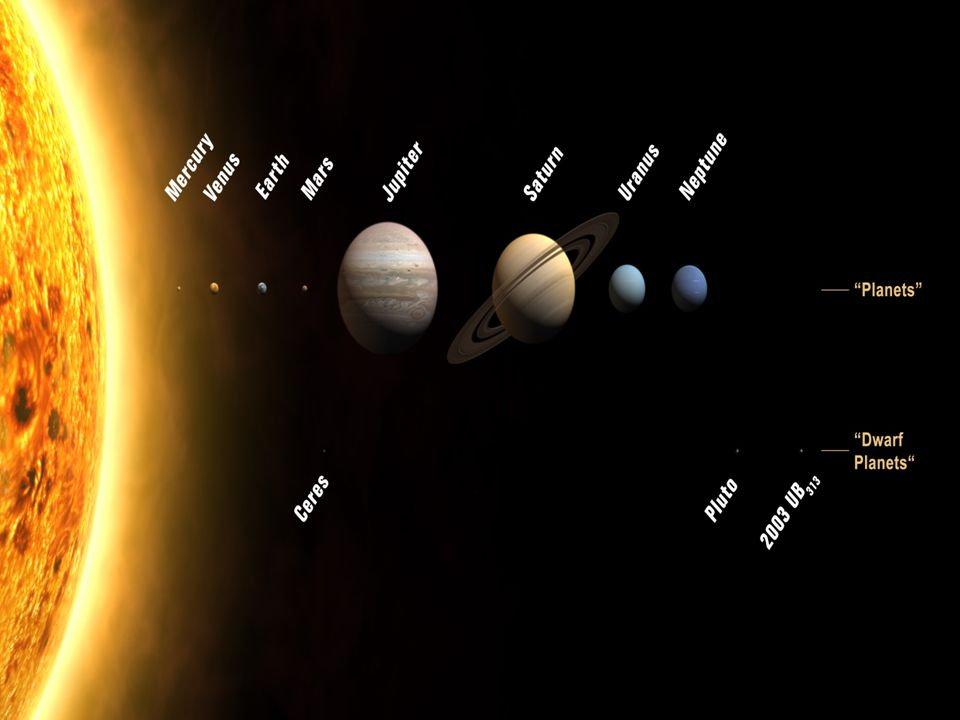 The tilt of the Earth axis, combined with Earth's motion around the Sun gives rise to the seasons.