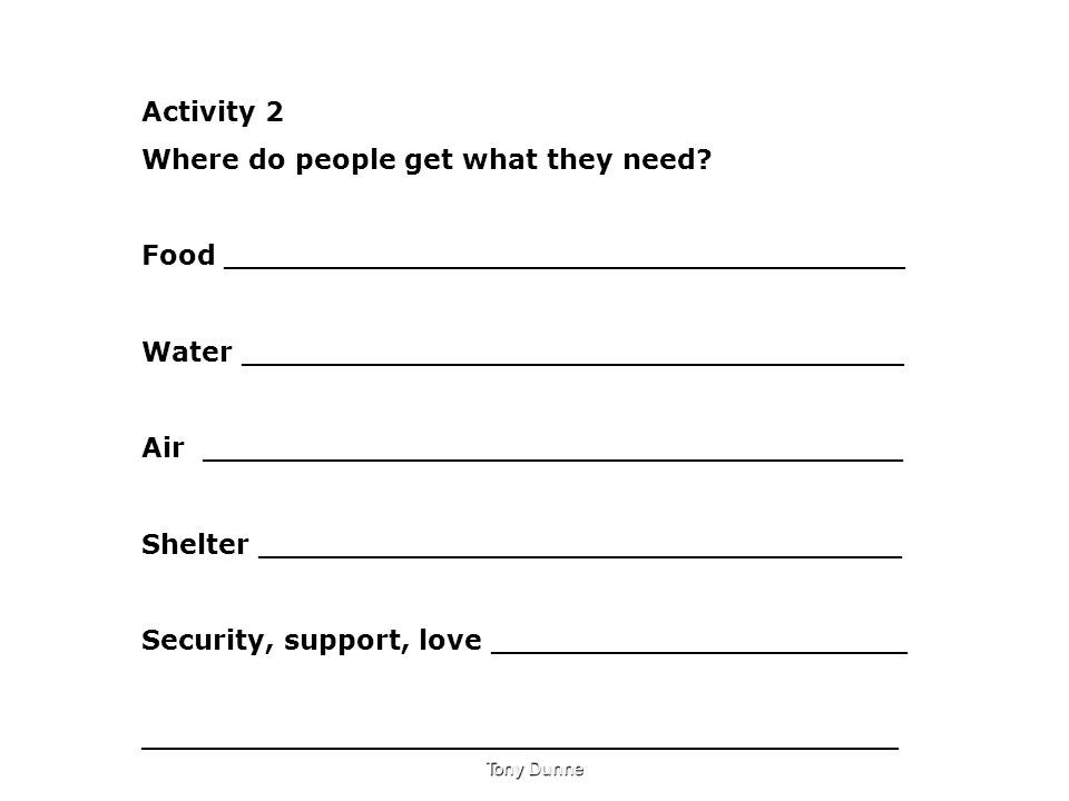 Activity 2 Where do people get what they need? Food ____________________________________ Water ___________________________________ Air _______________