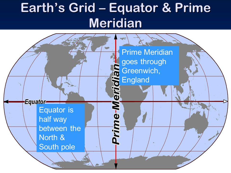 Earth's Grid – Equator & Prime Meridian Prime Meridian goes through Greenwich, England Equator is half way between the North & South pole