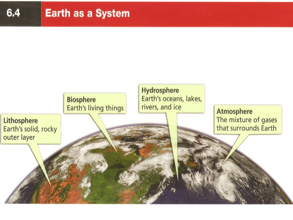 Atmosphere The layer of gases that surround and form an envelope around the Earth.