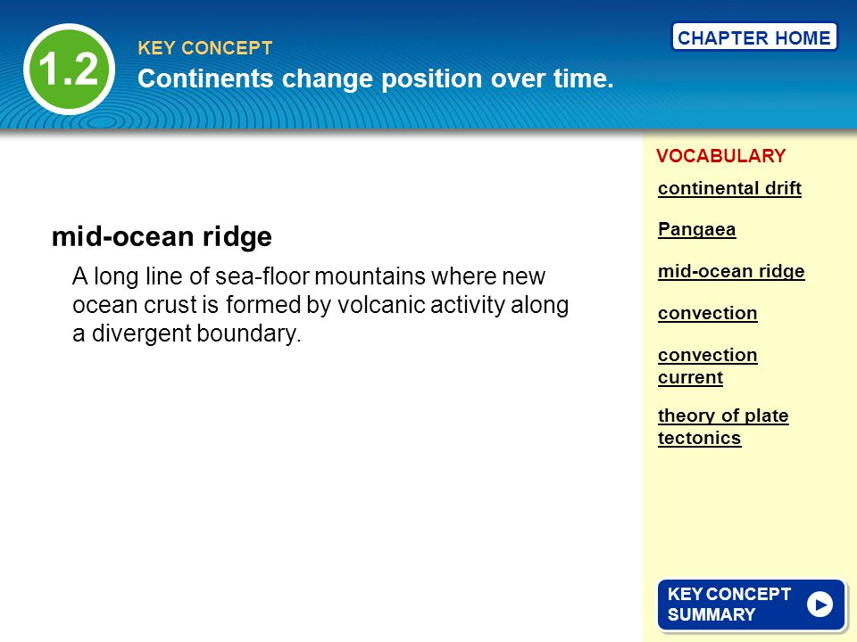VOCABULARY KEY CONCEPT CHAPTER HOME A long line of sea-floor mountains where new ocean crust is formed by volcanic activity along a divergent boundary