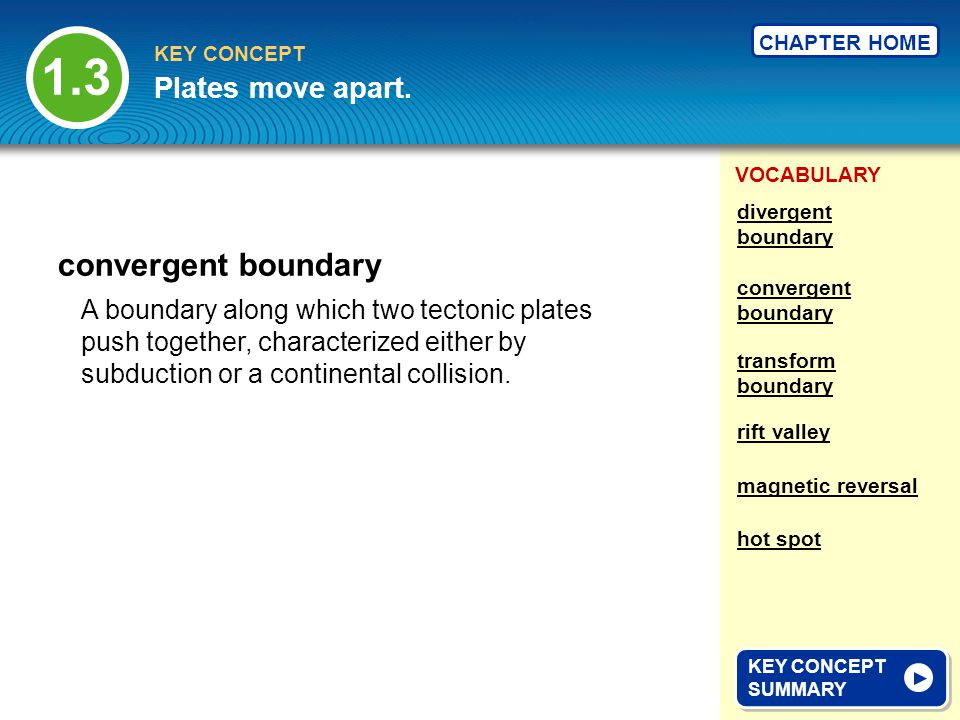 VOCABULARY KEY CONCEPT CHAPTER HOME A boundary along which two tectonic plates push together, characterized either by subduction or a continental coll