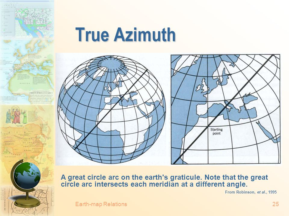 Earth-map Relations24 Direction  Directions on the earth are arbitrary. North-south: along any meridian. East-west: along any parallel. The two direc