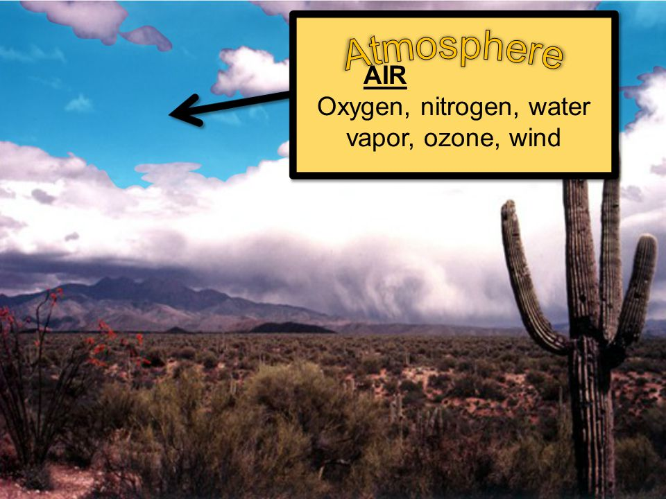 AIR Oxygen, nitrogen, water vapor, ozone, wind AIR Oxygen, nitrogen, water vapor, ozone, wind