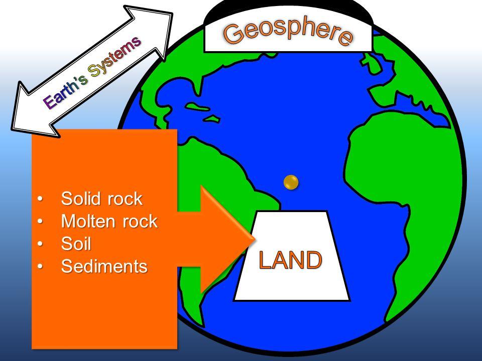 Solid rockSolid rock Molten rockMolten rock SoilSoil SedimentsSediments Solid rockSolid rock Molten rockMolten rock SoilSoil SedimentsSediments