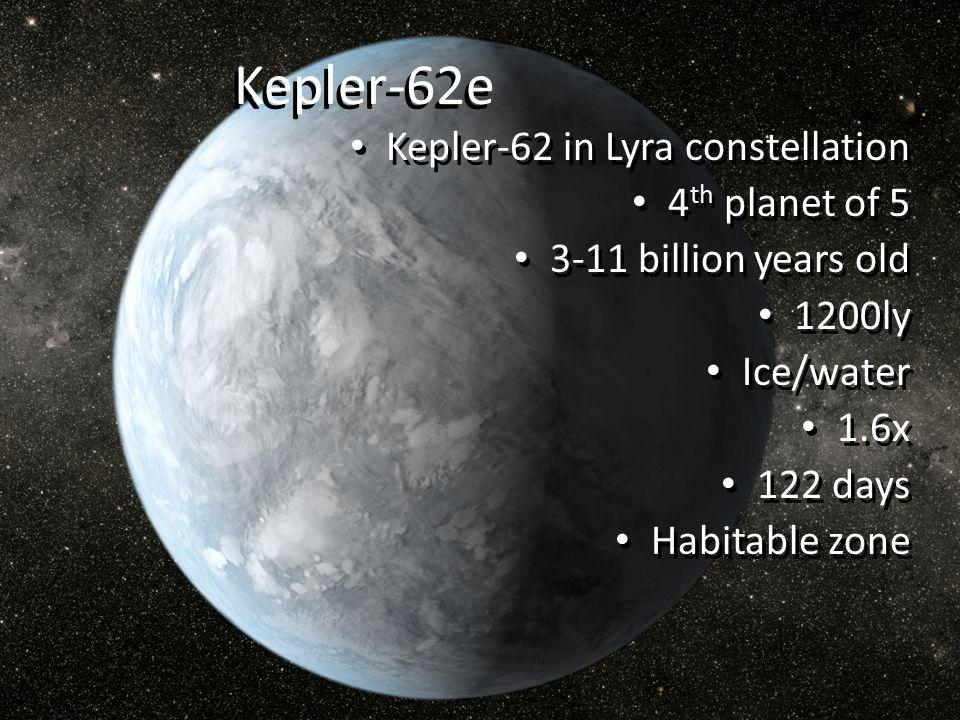 Lyra 1.4x Ice/water Habitable zone If Kepler-62f has a mass of 1.4x Earth, would it be easier or harder to move than on Earth.