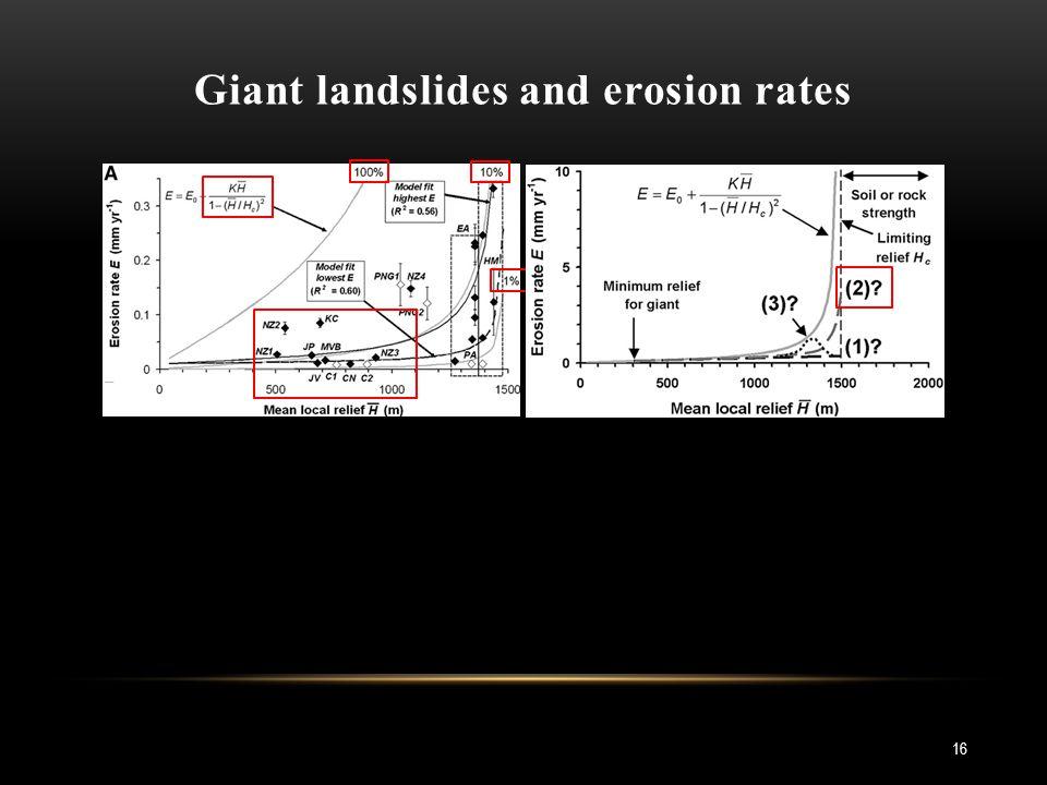 Giant landslides and erosion rates 16