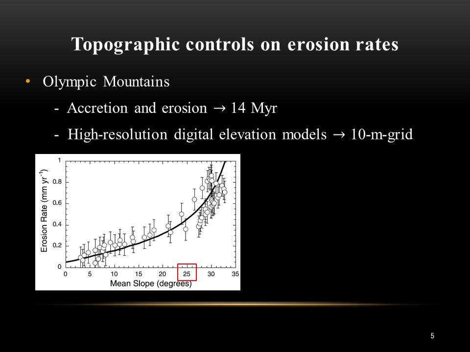 Topographic controls on erosion rates 5