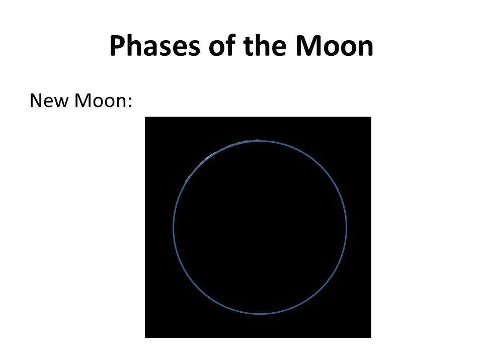 Phases of the Moon New Moon: