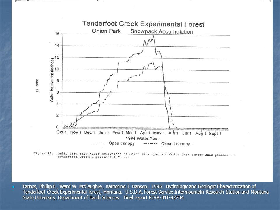 au Farnes, Phillip E., Ward W. McCaughey, Katherine J. Hansen. 1995. Hydrologic and Geologic Characterization of Tenderfoot Creek Experimental forest,