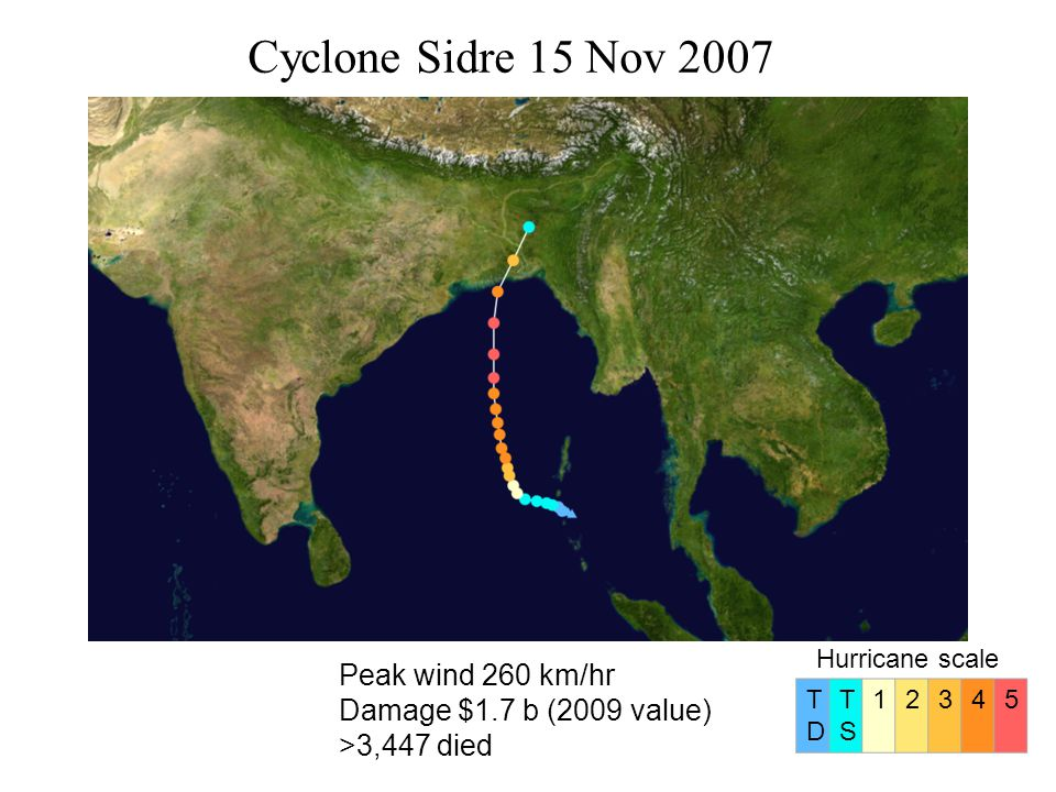 Cyclone Sidre 15 Nov 2007 Compared to 1970 99.8% of deaths saved by cyclone shelters and early warnings