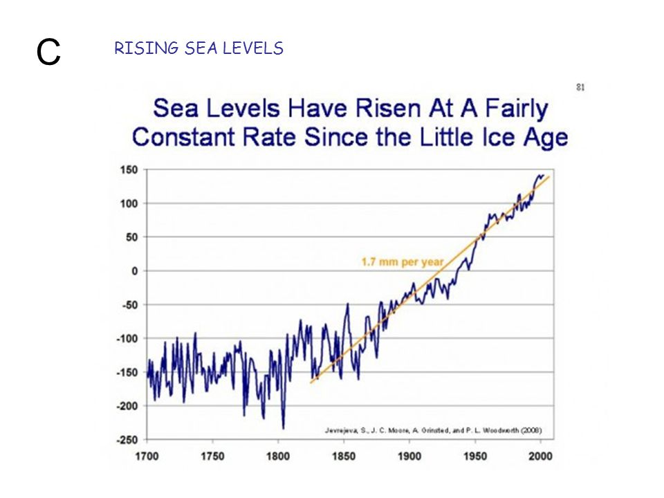 RISING SEA LEVELS C