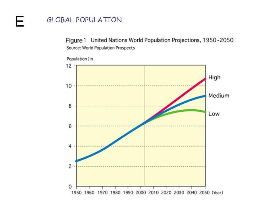 GLOBAL POPULATION E