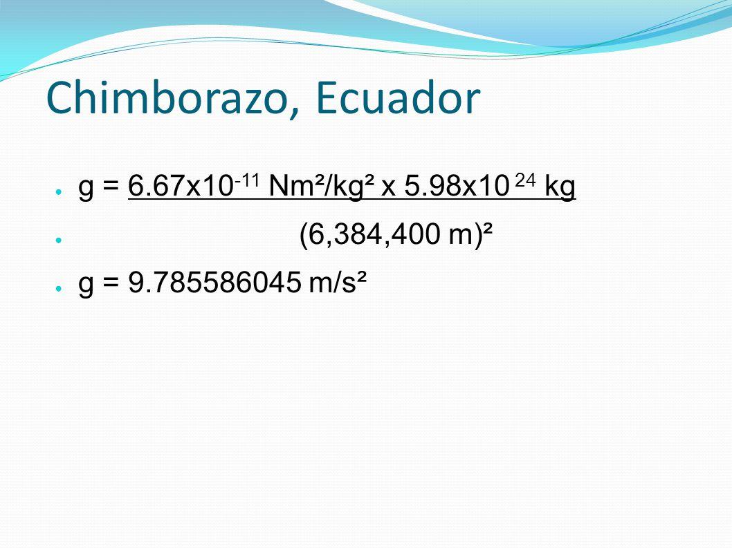 Chimborazo, Ecuador ● g = 6.67x10 -11 Nm²/kg² x 5.98x10 24 kg ● (6,384,400 m)² ● g = 9.785586045 m/s²