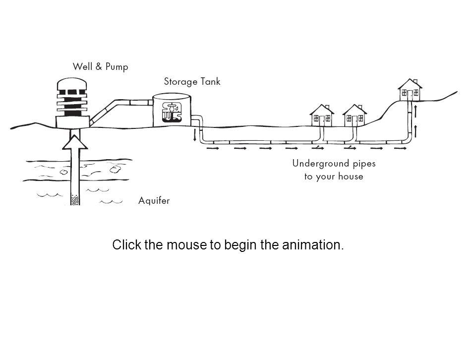 Click the mouse to begin the animation.