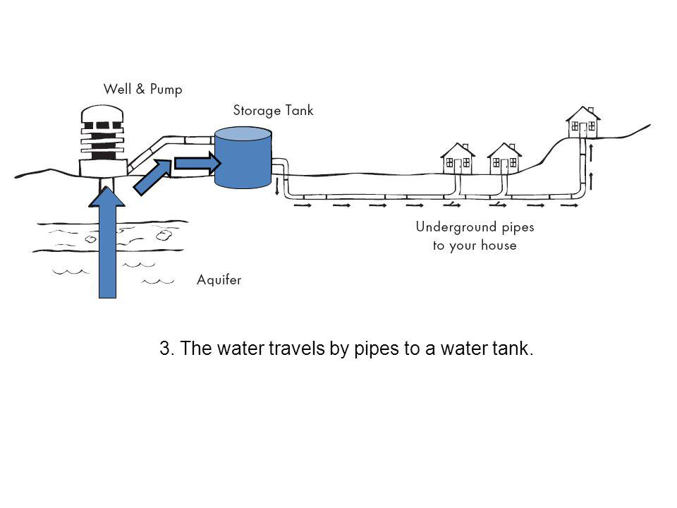 3. The water travels by pipes to a water tank.
