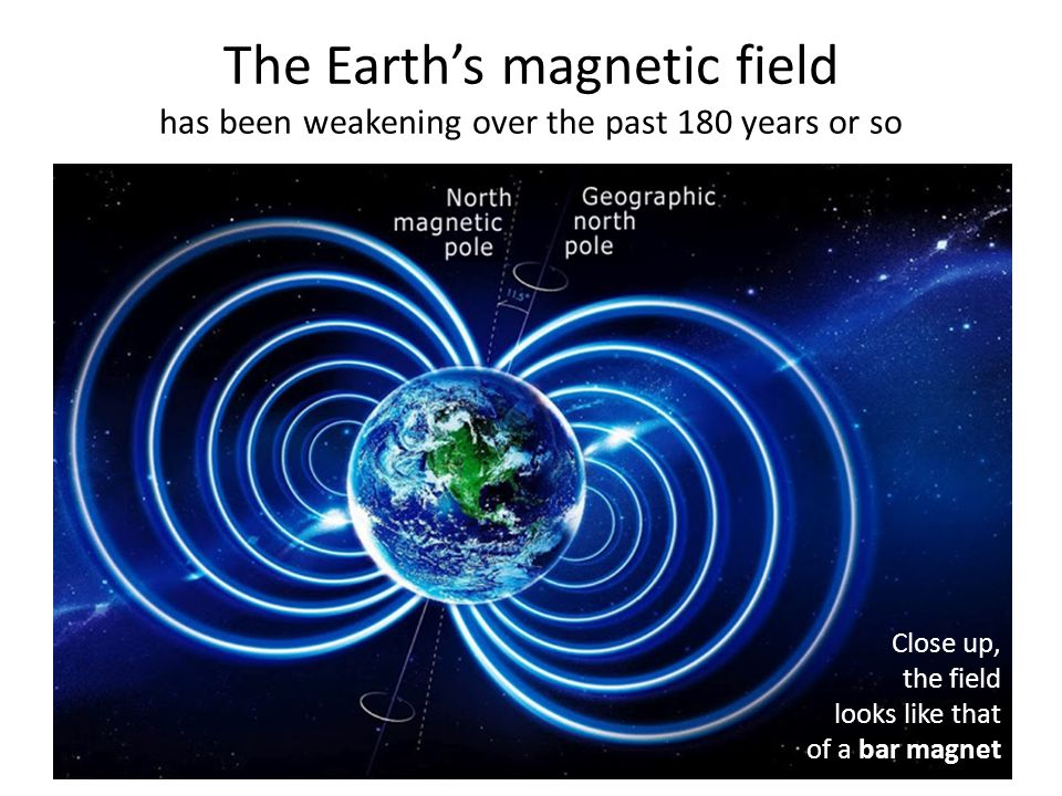 The Earth's magnetic field has been weakening over the past 180 years or so Close up, the field looks like that of a bar magnet