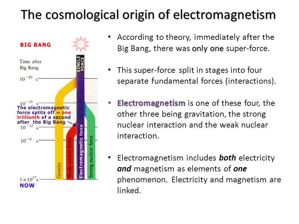 The cosmological origin of electromagnetism only one According to theory, immediately after the Big Bang, there was only one super-force.
