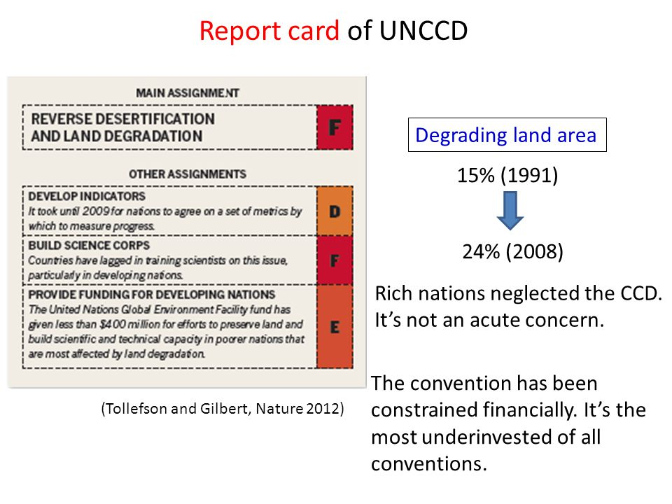 Report card of UNCCD Degrading land area Rich nations neglected the CCD.