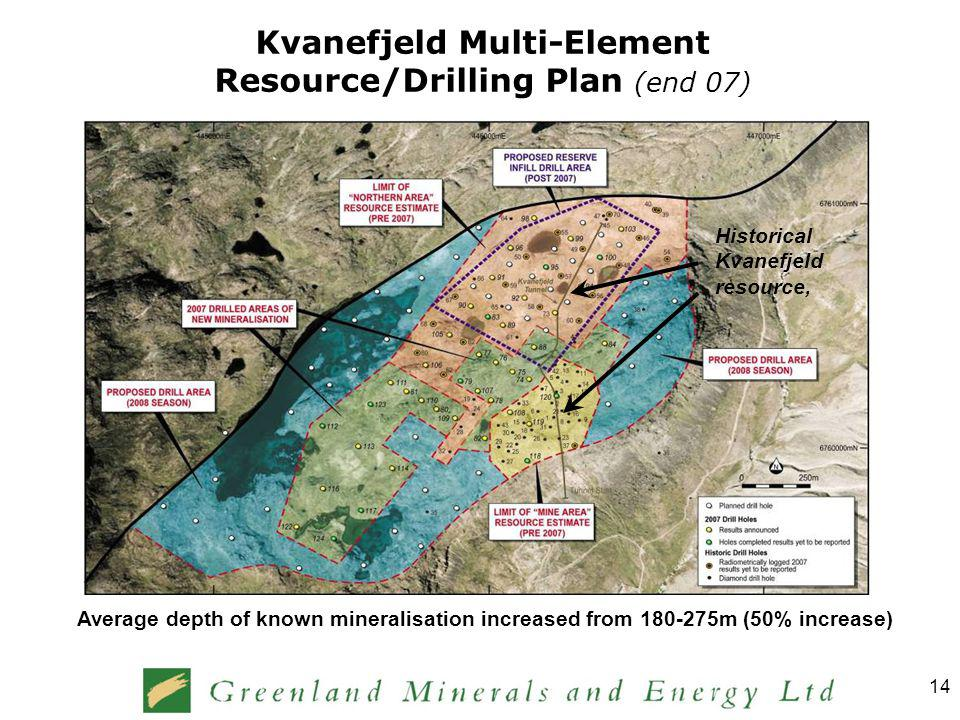 14 Kvanefjeld Multi-Element Resource/Drilling Plan (end 07) Historical Kvanefjeld resource, Average depth of known mineralisation increased from 180-275m (50% increase)