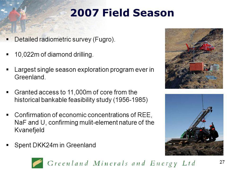 27  Detailed radiometric survey (Fugro).  10,022m of diamond drilling.