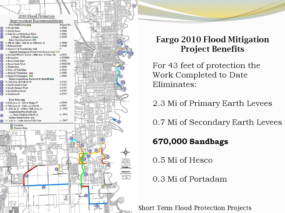 Fargo 2010 Flood Mitigation Project Benefits Short Term Flood Protection Projects For 43 feet of protection the Work Completed to Date Eliminates: 2.3