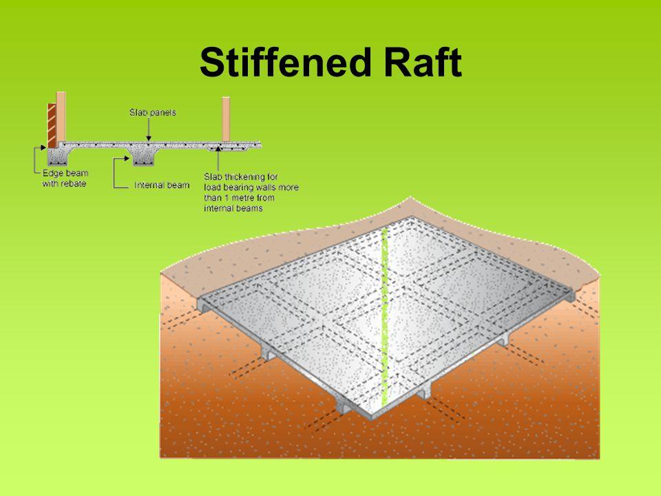 Stiffened Raft