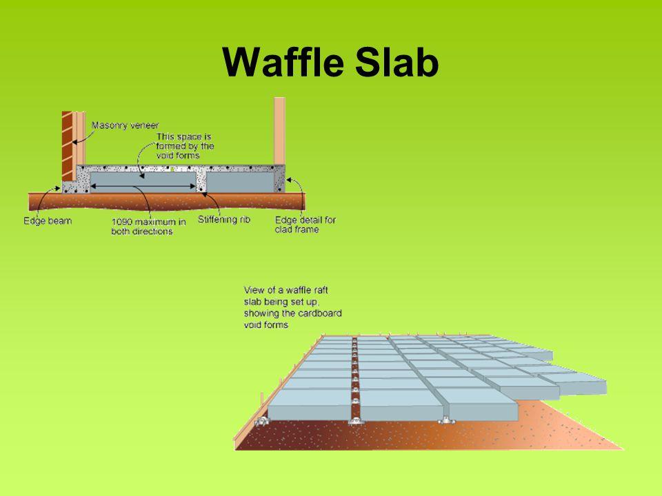 Waffle Slab