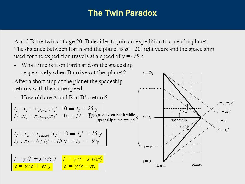 The Twin Paradox A and B are twins of age 20. B decides to join an expedition to a nearby planet. The distance between Earth and the planet is d = 20