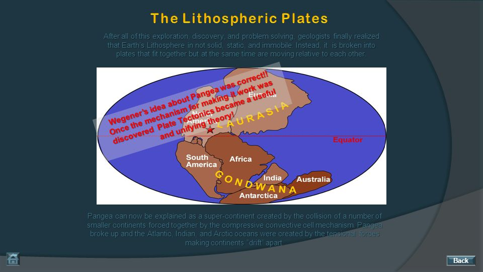 After all of this exploration, discovery, and problem solving, geologists finally realized that Earth's Lithosphere in not solid, static, and immobile