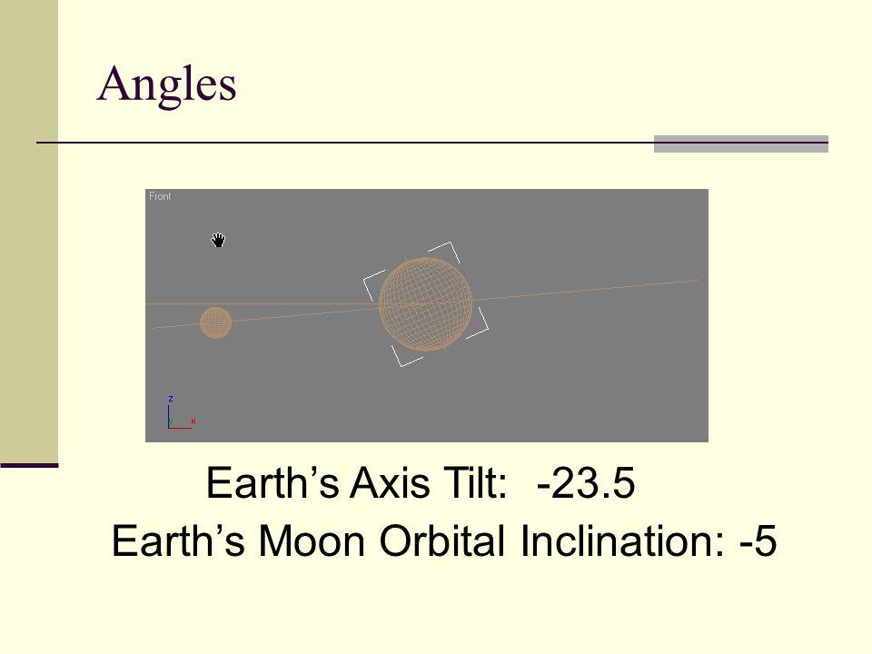 Angles Earth's Axis Tilt: -23.5 Earth's Moon Orbital Inclination: -5