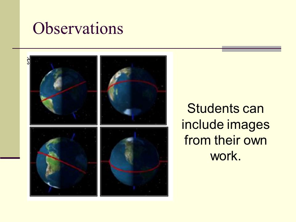 Observations Students can include images from their own work.
