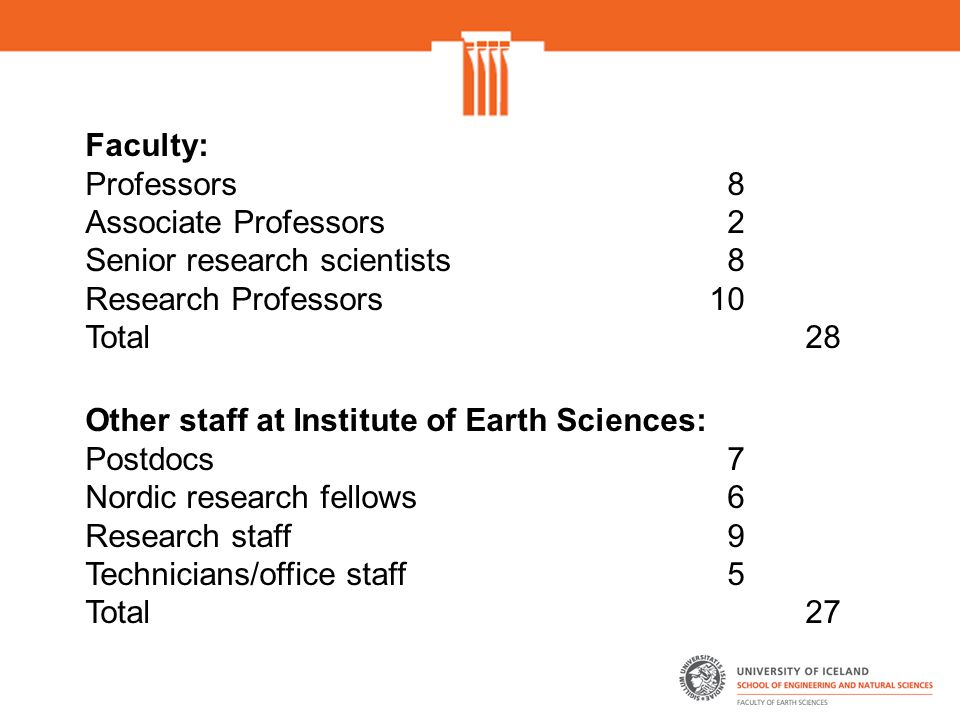Faculty: Professors 8 Associate Professors 2 Senior research scientists 8 Research Professors10 Total28 Other staff at Institute of Earth Sciences: Postdocs 7 Nordic research fellows 6 Research staff 9 Technicians/office staff 5 Total27