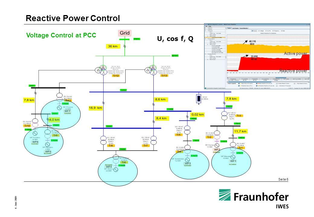 Seite 7 4. Juni 2009 Voltage Control Voltage 30,242 kV 29,122 kV