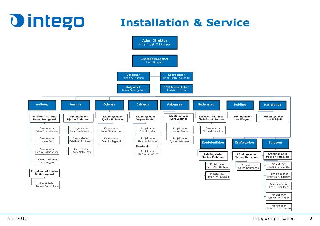 Juni 2012Intego organisation2 Installation & Service