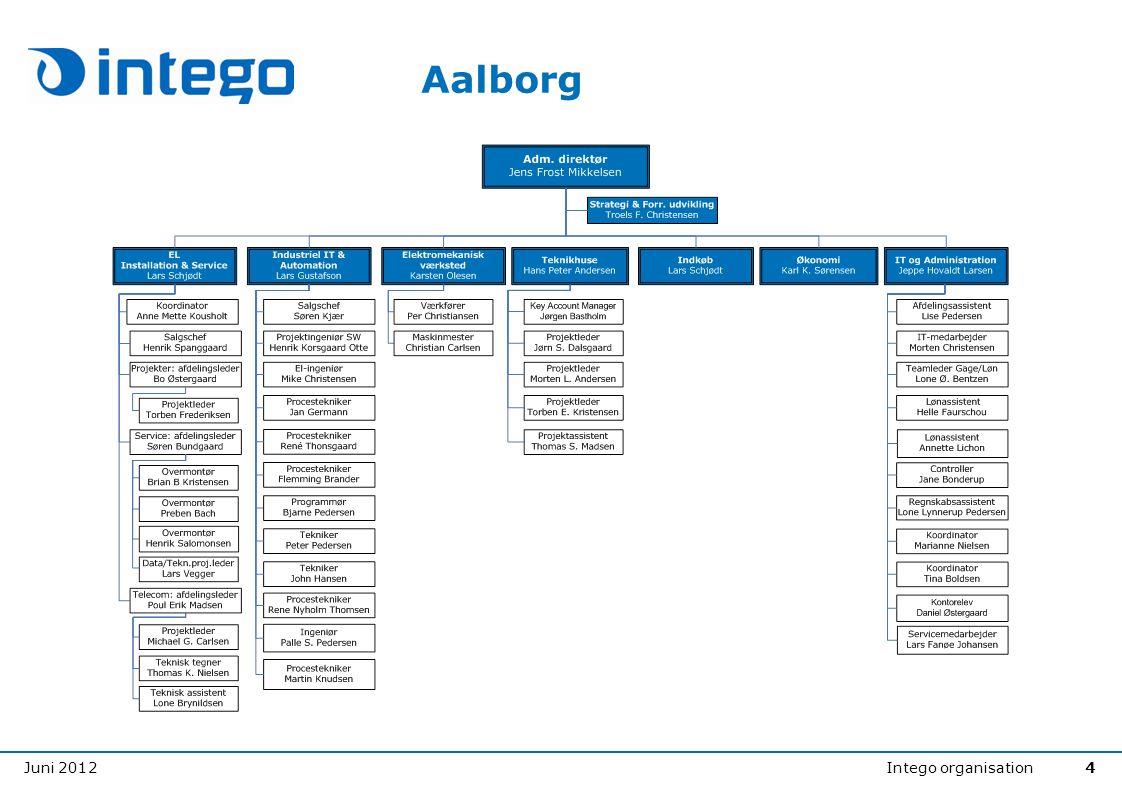 Juni 2012Intego organisation4 Aalborg