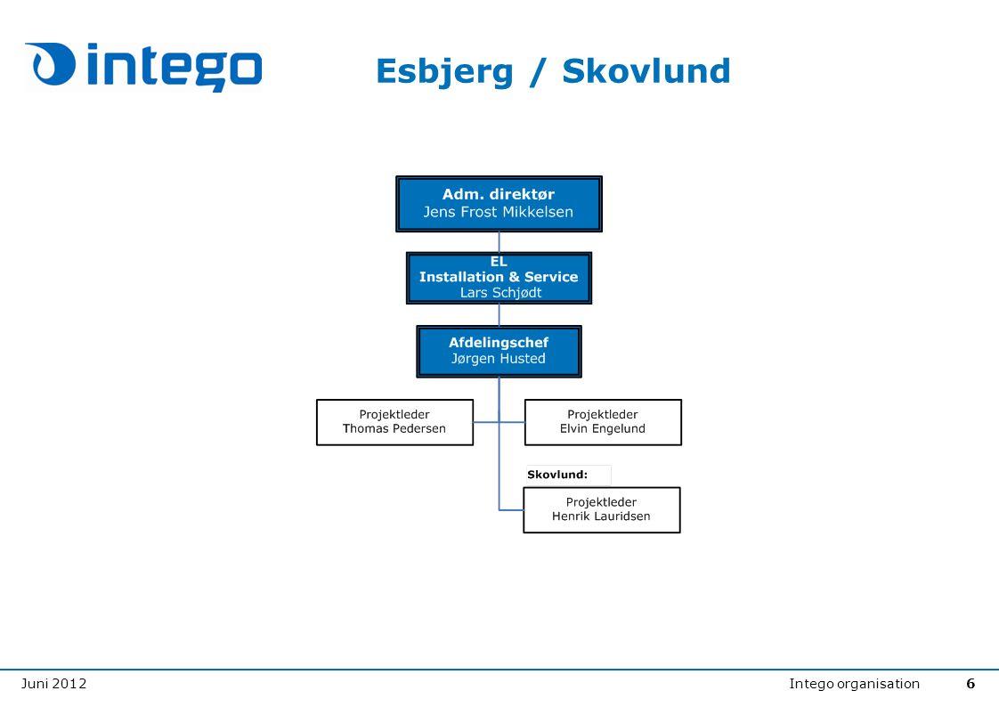 Juni 2012Intego organisation6 Esbjerg / Skovlund
