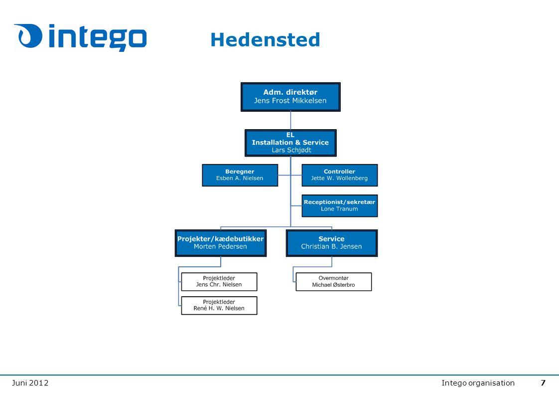 Juni 2012Intego organisation7 Hedensted
