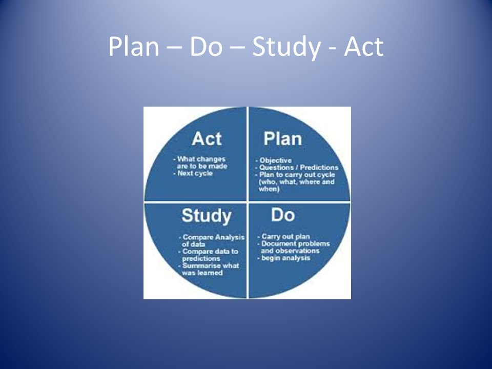 Plan – Do – Study - Act