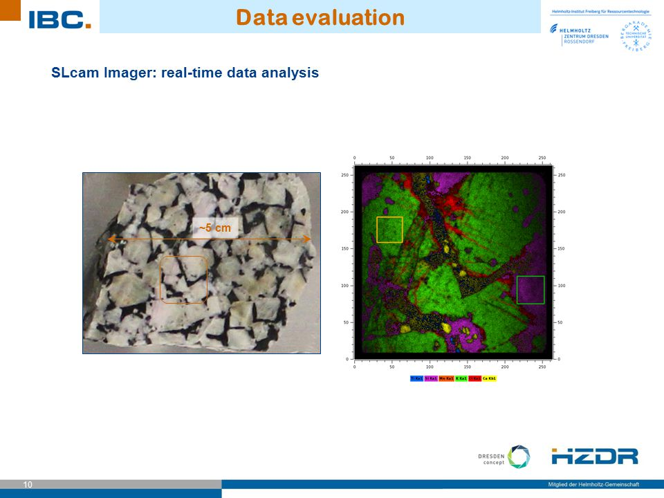 10 Data evaluation ~5 cm SLcam Imager: real-time data analysis