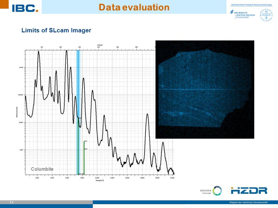 11 Data evaluation Limits of SLcam Imager Columbite