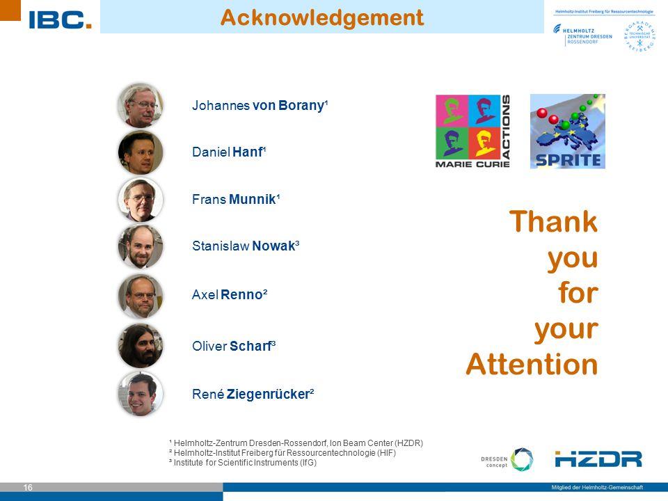 16 Acknowledgement Johannes von Borany¹ Daniel Hanf¹ Frans Munnik¹ Axel Renno² Oliver Scharf³ Stanislaw Nowak³ René Ziegenrücker² ¹ Helmholtz-Zentrum