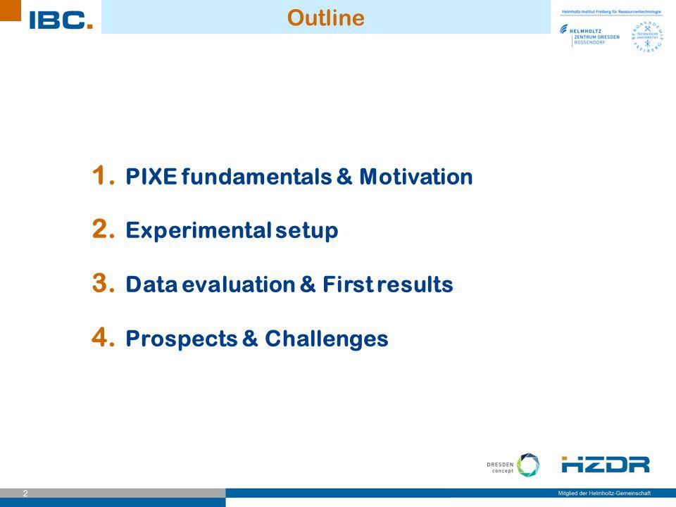 2 Outline 1. PIXE fundamentals & Motivation 2. Experimental setup 3. Data evaluation & First results 4. Prospects & Challenges