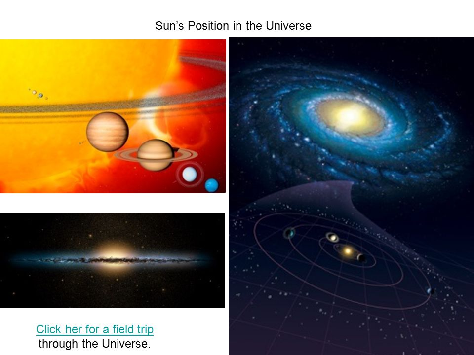 Sun's Position in the Universe Click her for a field trip Click her for a field trip through the Universe.