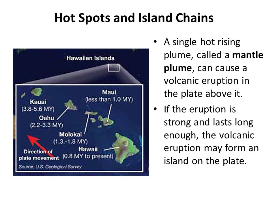 Hot Spots and Island Chains A single hot rising plume, called a mantle plume, can cause a volcanic eruption in the plate above it. If the eruption is