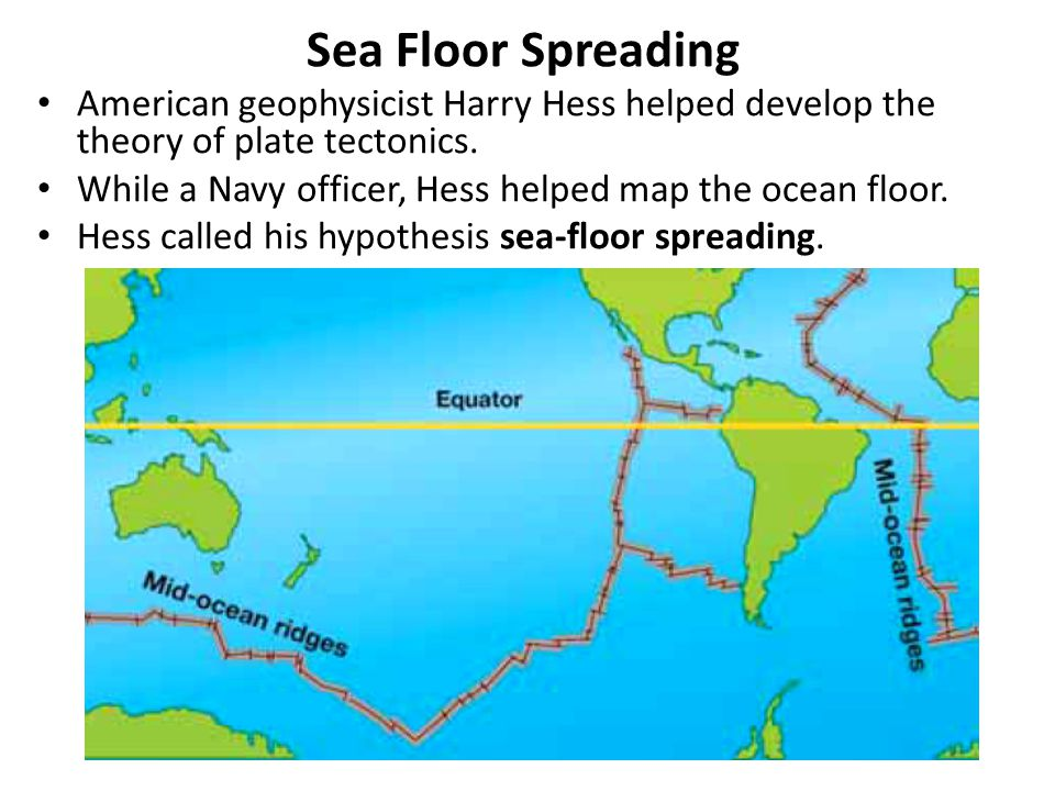 Undersea Mountains discovered Naval maps showed undersea mountain chains that formed a continuous chain down the centers of ocean floors Hess wondered if new ocean floor was created at these mid-ocean ridges.