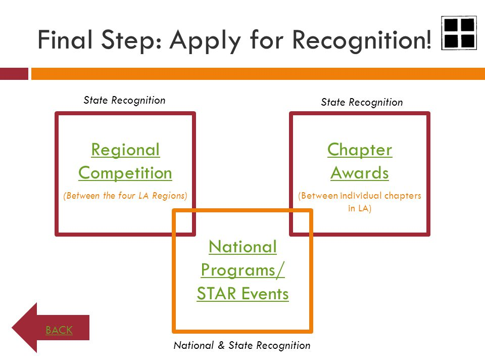 Regional Competition The Region with the highest percentage of chapters that complete at least one outreach project using The SERVE Initiative will be recognized at SLC.