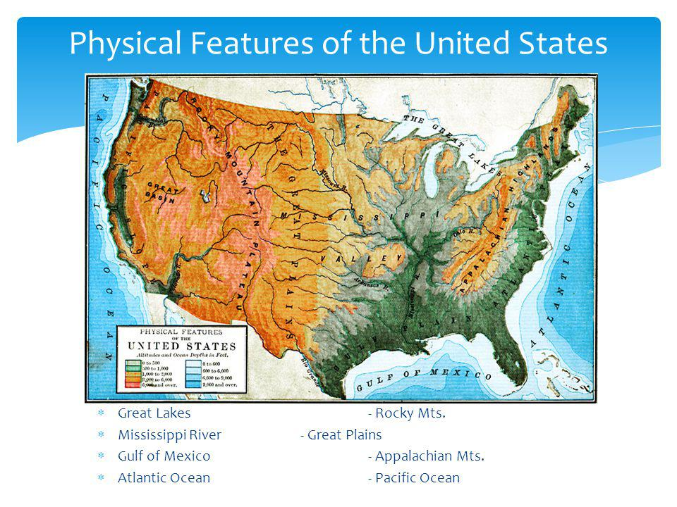 Physical Features of the United States  Great Lakes- Rocky Mts.  Mississippi River- Great Plains  Gulf of Mexico- Appalachian Mts.  Atlantic Ocean