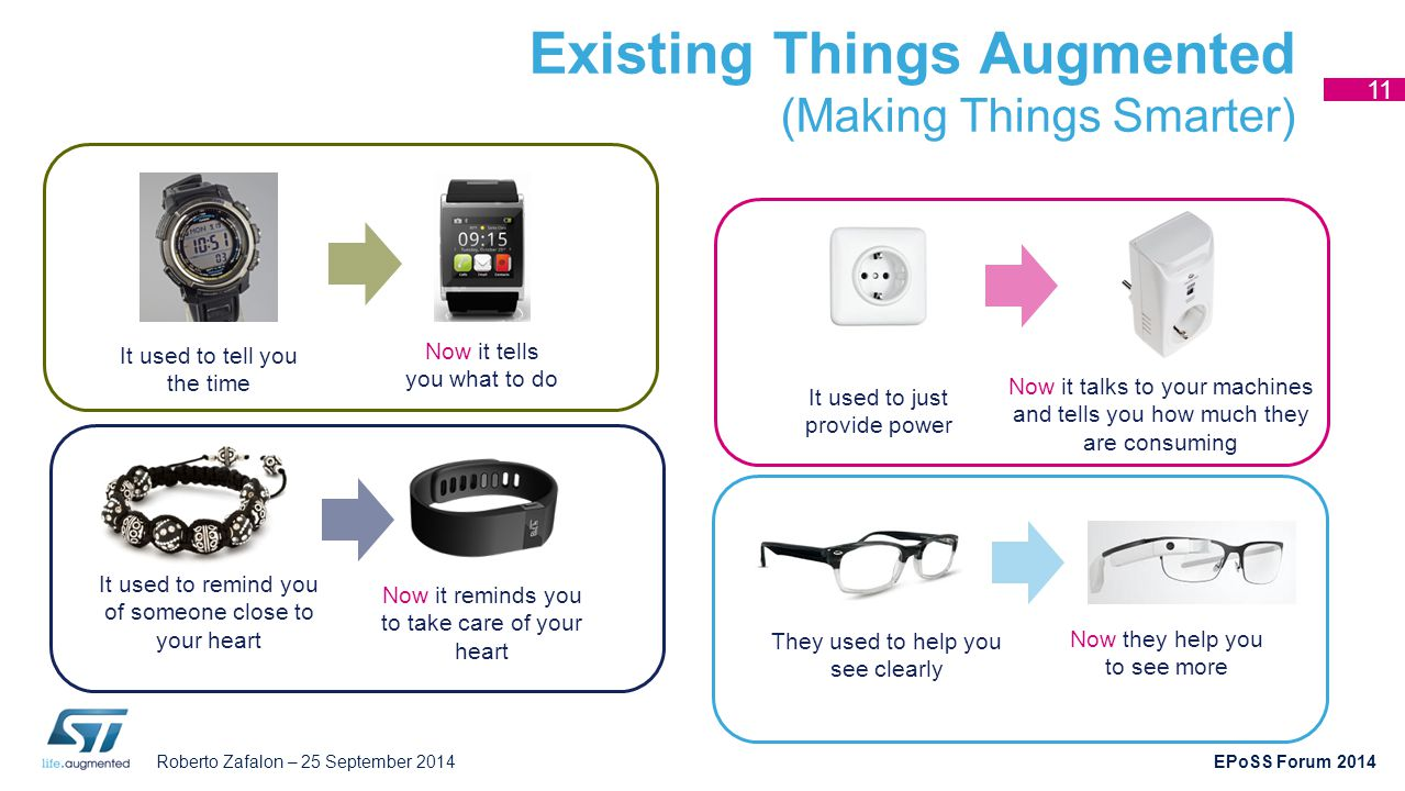 Roberto Zafalon – 25 September 2014 EPoSS Forum 2014 Existing Things Augmented (Making Things Smarter) 11 It used to tell you the time Now it tells yo