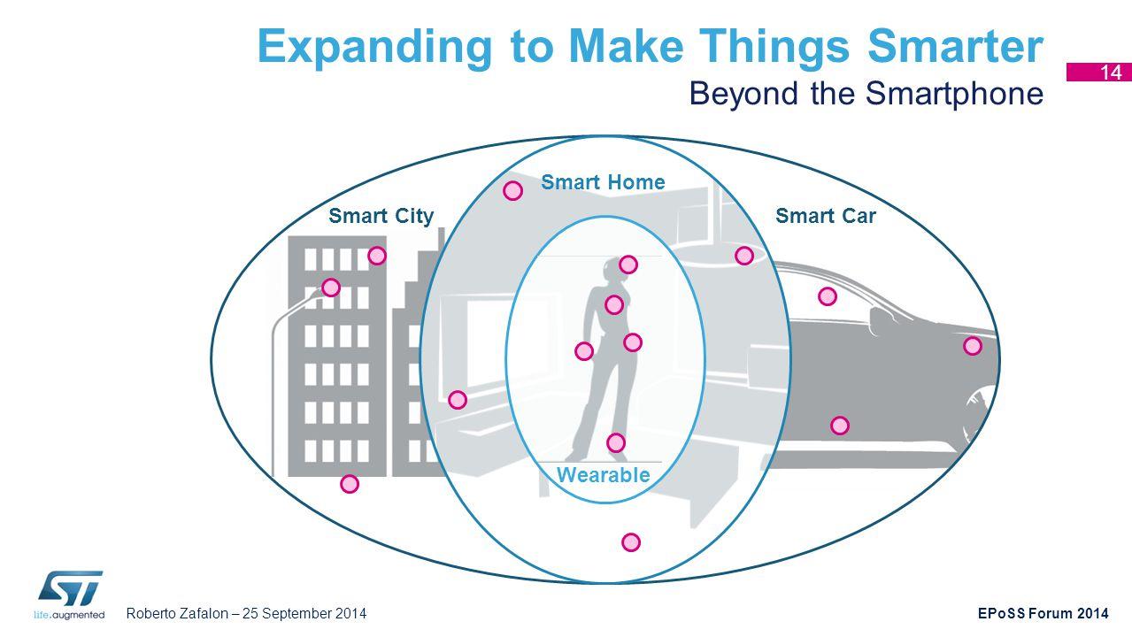 Roberto Zafalon – 25 September 2014 EPoSS Forum 2014 Expanding to Make Things Smarter Beyond the Smartphone 14 Smart Home Smart CarSmart City Wearable